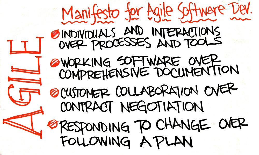 new work, agile software development, software devices, scrum