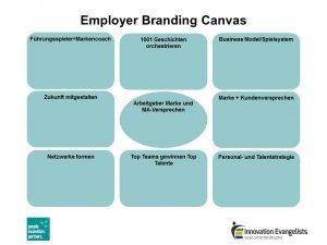 Employee_First_Canvas