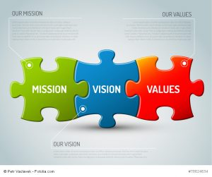 Werte, Values, Puzzle