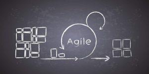 agil, agile, scrum, innovation, agiles vorgehen