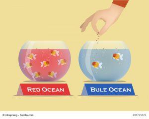 blauer ozean roter ozean, blue ocean red ocean, innovation, innovationen, ressourcen