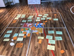 haufe quadranten check, soll-zustand, ist-zustand, workshop