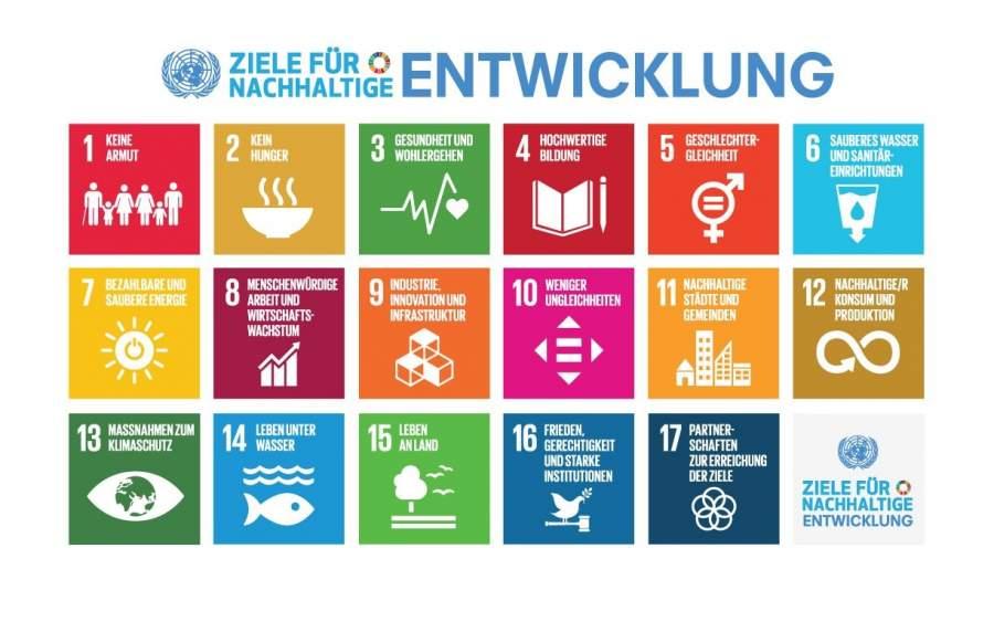 17 Ziele der Vereinten Nationen: Ziele für nachhaltige Entwicklung